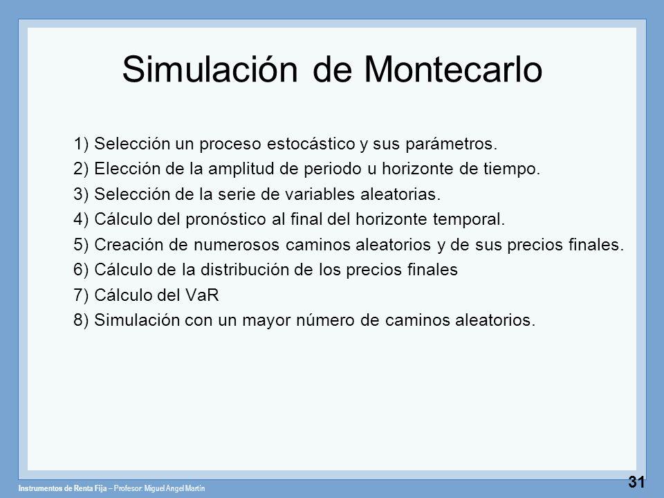Instrumentos de Renta Fija – Profesor: Miguel Angel Martín 31 Simulación de Montecarlo 1) Selección un proceso estocástico y sus parámetros. 2) Elecci