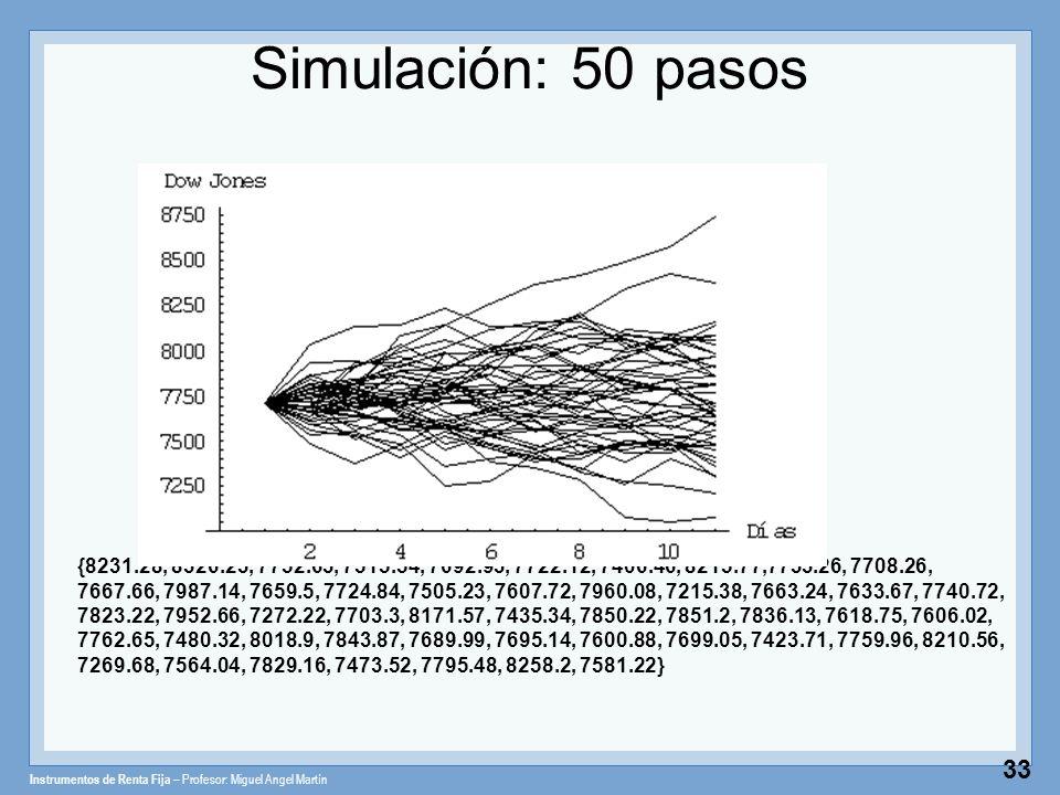 Instrumentos de Renta Fija – Profesor: Miguel Angel Martín 33 Simulación: 50 pasos {8231.28, 8326.23, 7752.63, 7515.54, 7692.93, 7722.12, 7406.46, 821
