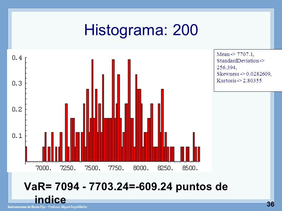 Instrumentos de Renta Fija – Profesor: Miguel Angel Martín 36 Histograma: 200 VaR= 7094 - 7703.24=-609.24 puntos de indice Mean -> 7707.1, StandardDev