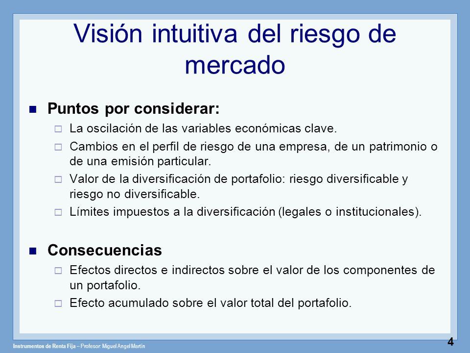 Instrumentos de Renta Fija – Profesor: Miguel Angel Martín 15 VaR Analítico - Delta Normal Posibles valores de la variable aleatoria 0 μ +1σμμ +2σμ-1σμ -2σ Probabilidad de ocurrencia μ -3σμ +3σ 68.26% 95.44% 99.74%
