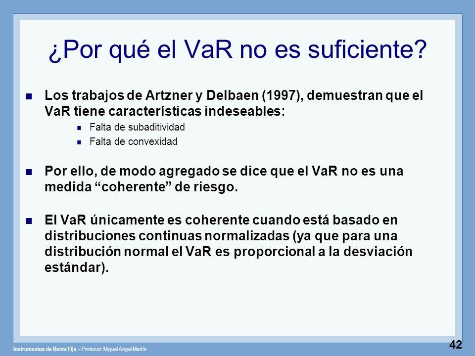 Instrumentos de Renta Fija – Profesor: Miguel Angel Martín 42 ¿Por qué el VaR no es suficiente? Los trabajos de Artzner y Delbaen (1997), demuestran q