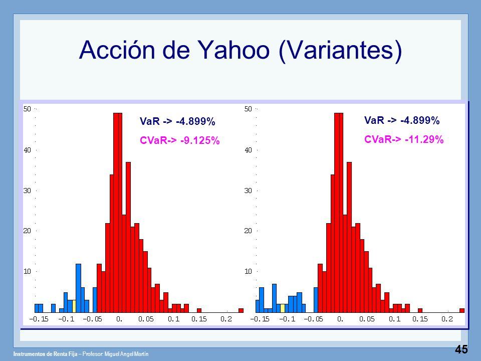 Instrumentos de Renta Fija – Profesor: Miguel Angel Martín 45 VaR -> -4.899% CVaR-> -9.125% VaR -> -4.899% CVaR-> -11.29% Acción de Yahoo (Variantes)