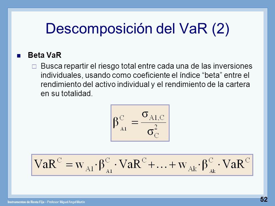Instrumentos de Renta Fija – Profesor: Miguel Angel Martín 52 Descomposición del VaR (2) Beta VaR Busca repartir el riesgo total entre cada una de las