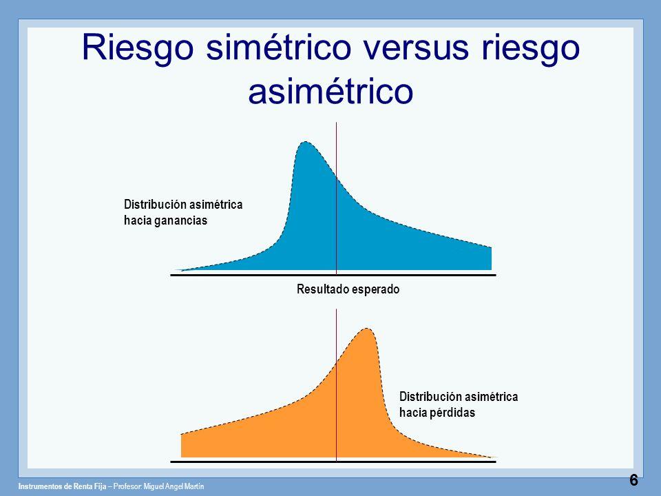 Instrumentos de Renta Fija – Profesor: Miguel Angel Martín 7 Riesgo simétrico versus riesgo asimétrico Distribución asimétrica hacia ganancias Resultado esperado Distribución asimétrica hacia pérdidas Ambas tienen el mismo riesgo simétrico Los indicadores asimétricos identifican la segunda distribución de resultados como más riesgosa que la primera
