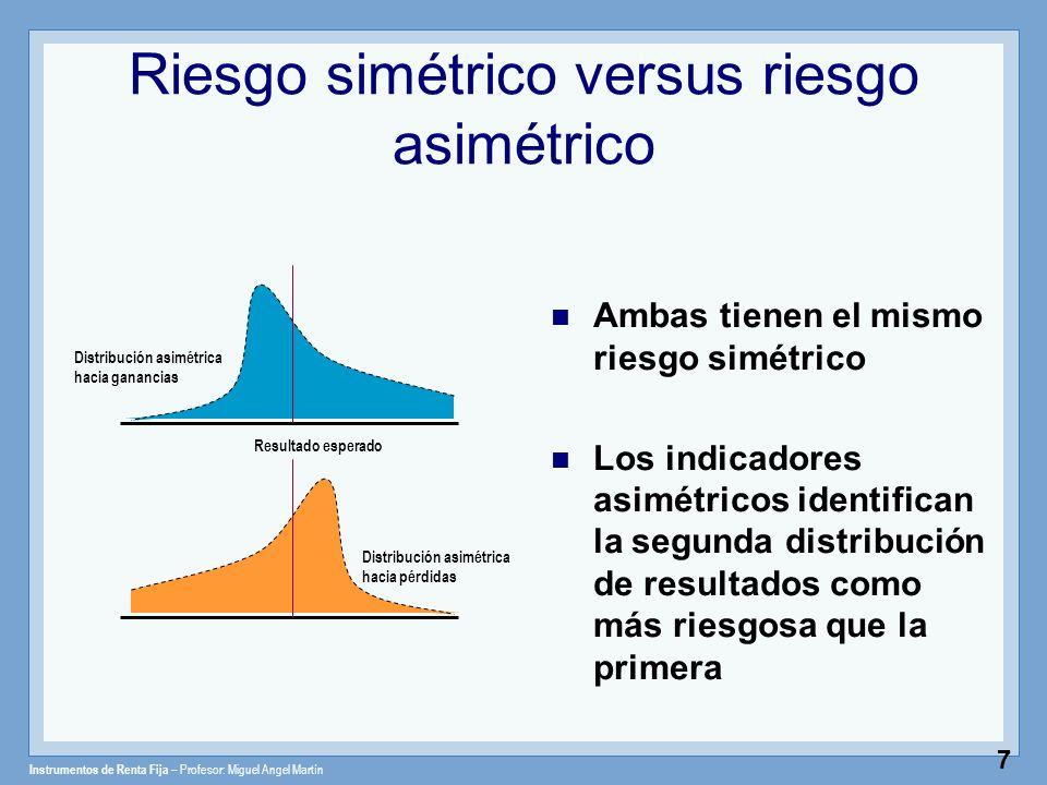 Instrumentos de Renta Fija – Profesor: Miguel Angel Martín 8 Definición del Value-at-Risk Presupuestos Es posible reunir información representativa sobre los posibles resultados de una inversión en el corto plazo.