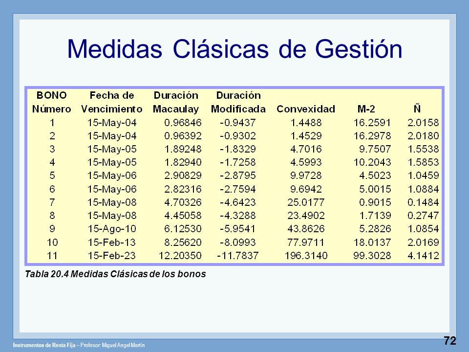 Instrumentos de Renta Fija – Profesor: Miguel Angel Martín 72 Medidas Clásicas de Gestión Tabla 20.4 Medidas Clásicas de los bonos