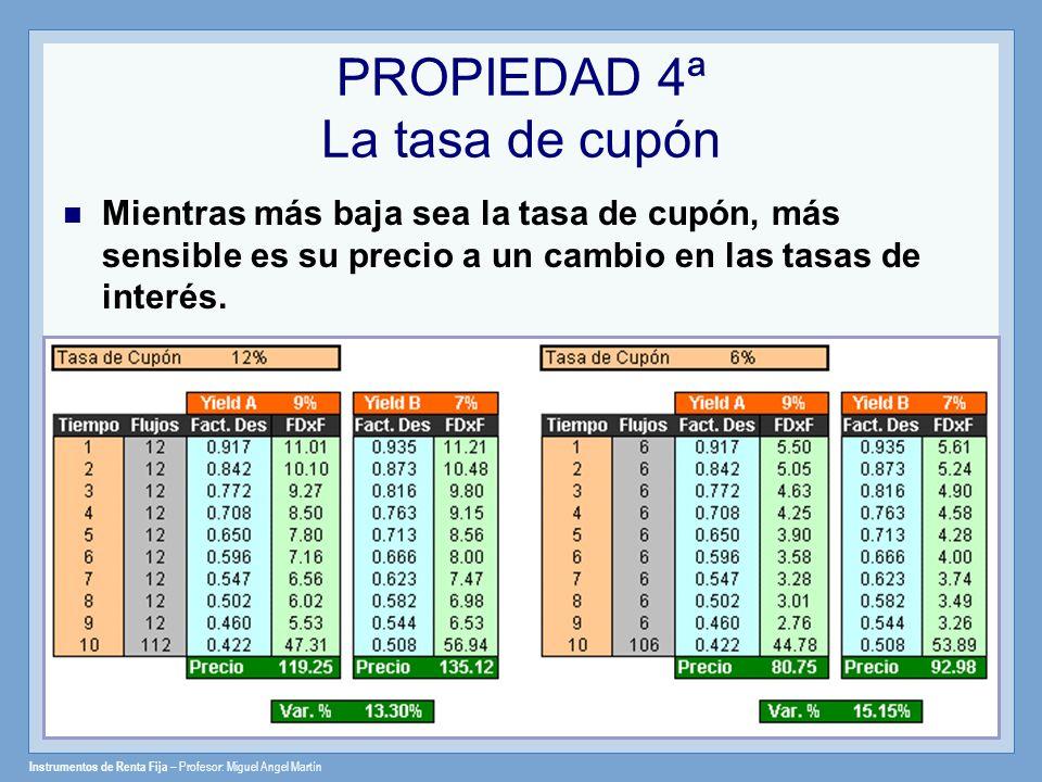 Instrumentos de Renta Fija – Profesor: Miguel Angel Martín PROPIEDAD 4ª La tasa de cupón Mientras más baja sea la tasa de cupón, más sensible es su pr