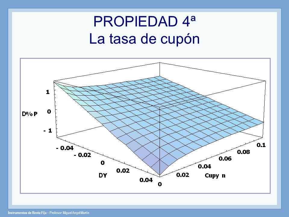 Instrumentos de Renta Fija – Profesor: Miguel Angel Martín PROPIEDAD 5ª Sensibilidad sobre la tasa de cupón La sensibilidad del precio de un bono disminuye a medida que la tasa de cupón es mayor pero a una tasa decreciente 6%5%