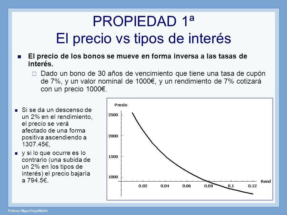 Profesor: Miguel Angel Martín PROPIEDAD 2ª El tiempo a vencimiento Un bono con un vencimiento más lejano experimentará un mayor cambio en porcentaje en el precio que un bono con un vencimiento más corto, para cualquier variación en los tipos de interés.
