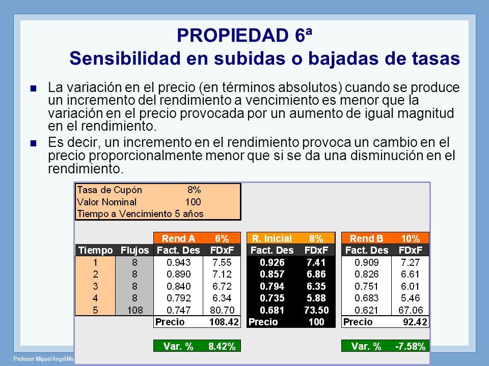 Profesor: Miguel Angel Martín PROPIEDAD 6ª Sensibilidad en subidas o bajadas de tasas La variación en el precio (en términos absolutos) cuando se prod