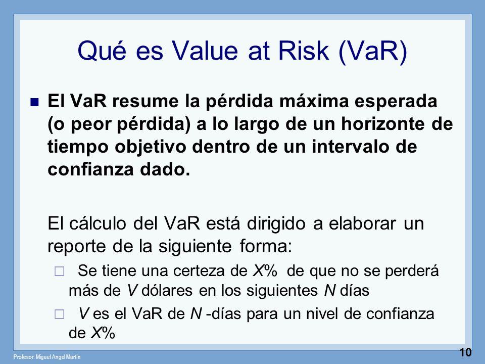 Profesor: Miguel Angel Martín 10 El VaR resume la pérdida máxima esperada (o peor pérdida) a lo largo de un horizonte de tiempo objetivo dentro de un