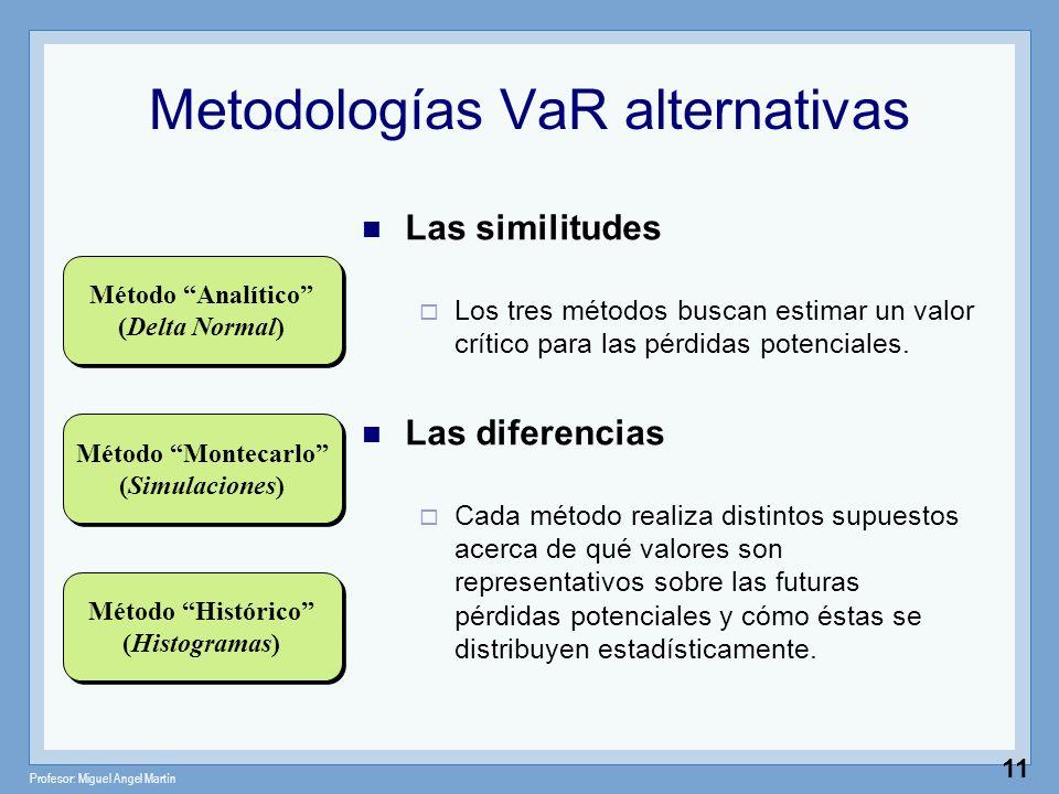 Profesor: Miguel Angel Martín 11 Metodologías VaR alternativas Las similitudes Los tres métodos buscan estimar un valor crítico para las pérdidas pote