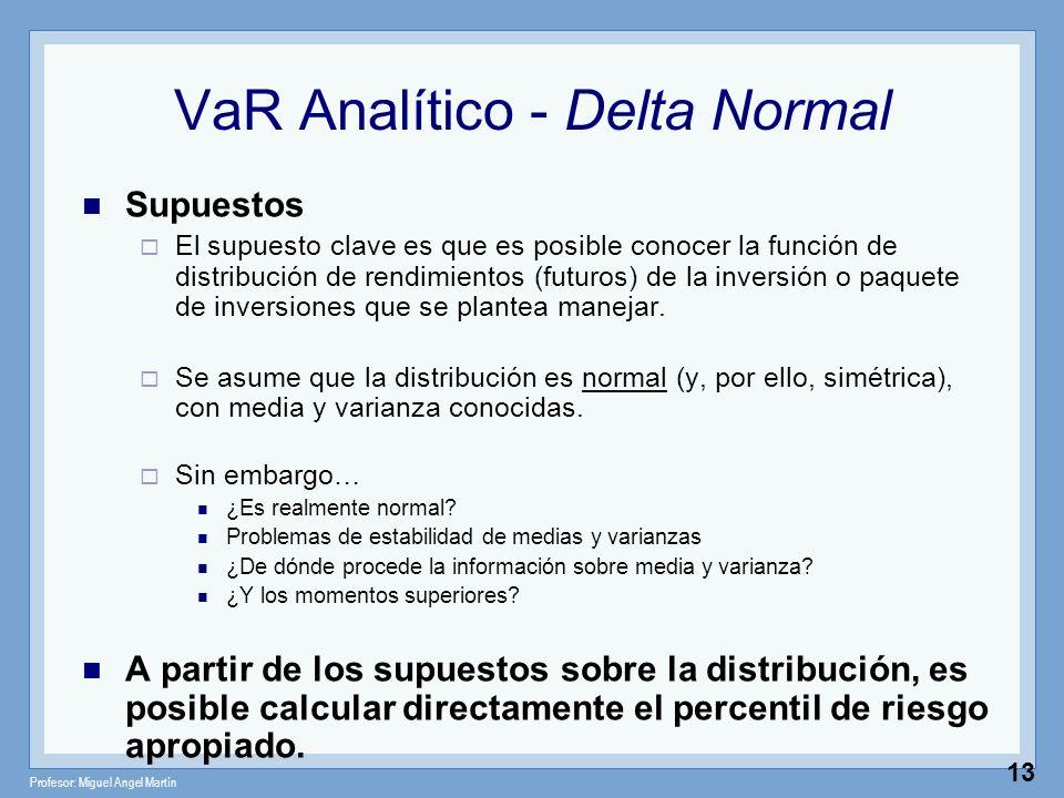 Profesor: Miguel Angel Martín 13 VaR Analítico - Delta Normal Supuestos El supuesto clave es que es posible conocer la función de distribución de rend