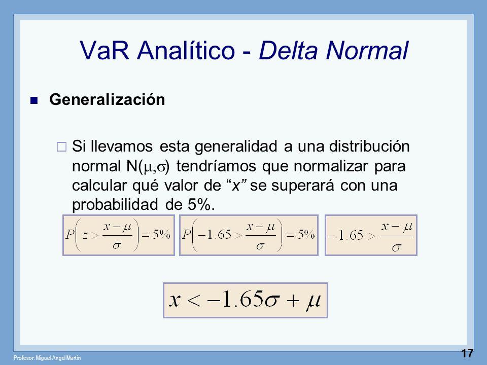 Profesor: Miguel Angel Martín 17 VaR Analítico - Delta Normal Generalización Si llevamos esta generalidad a una distribución normal N( ) tendríamos qu