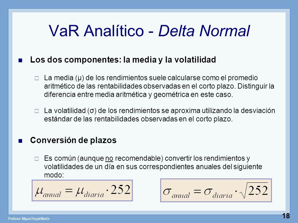 Profesor: Miguel Angel Martín 18 VaR Analítico - Delta Normal Los dos componentes: la media y la volatilidad La media (μ) de los rendimientos suele ca