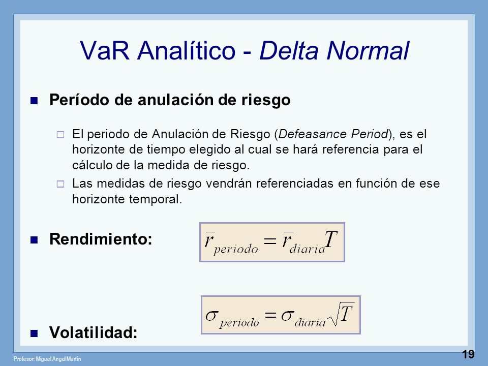Profesor: Miguel Angel Martín 19 VaR Analítico - Delta Normal Período de anulación de riesgo El periodo de Anulación de Riesgo (Defeasance Period), es