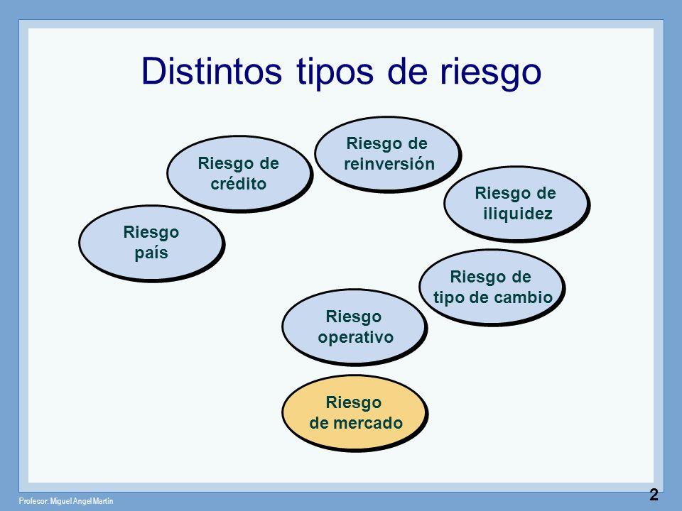 Profesor: Miguel Angel Martín 2 Distintos tipos de riesgo Riesgo país Riesgo de crédito Riesgo de reinversión Riesgo de iliquidez Riesgo de tipo de ca