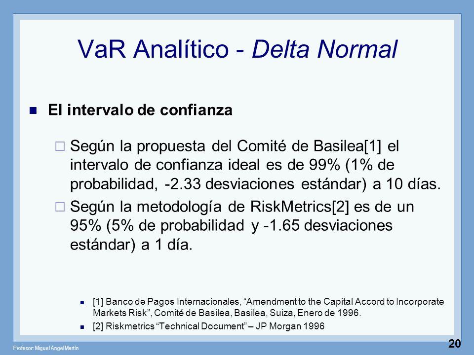 Profesor: Miguel Angel Martín 20 VaR Analítico - Delta Normal El intervalo de confianza Según la propuesta del Comité de Basilea[1] el intervalo de co
