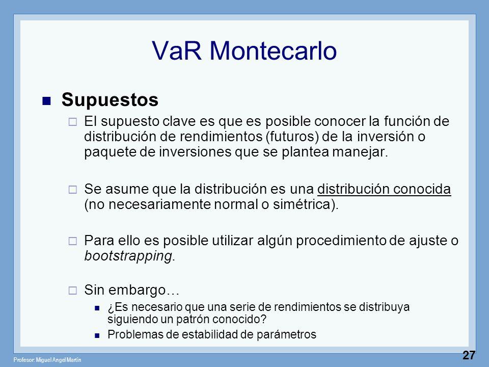 Profesor: Miguel Angel Martín 27 VaR Montecarlo Supuestos El supuesto clave es que es posible conocer la función de distribución de rendimientos (futu