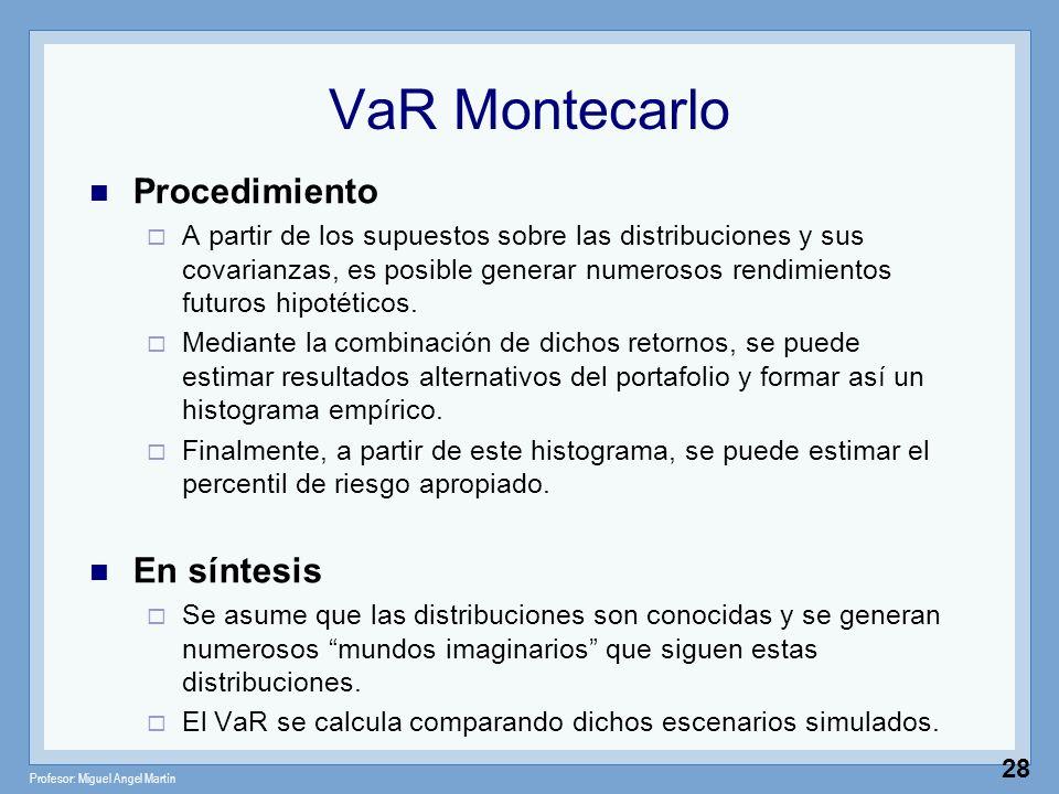 Profesor: Miguel Angel Martín 28 VaR Montecarlo Procedimiento A partir de los supuestos sobre las distribuciones y sus covarianzas, es posible generar