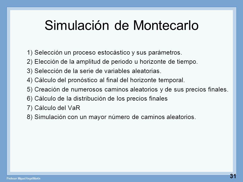 Profesor: Miguel Angel Martín 31 Simulación de Montecarlo 1) Selección un proceso estocástico y sus parámetros. 2) Elección de la amplitud de periodo