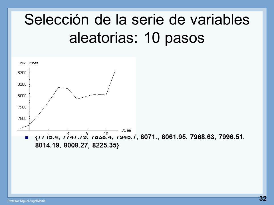 Profesor: Miguel Angel Martín 32 Selección de la serie de variables aleatorias: 10 pasos {7715.4, 7747.79, 7838.4, 7945.7, 8071., 8061.95, 7968.63, 79