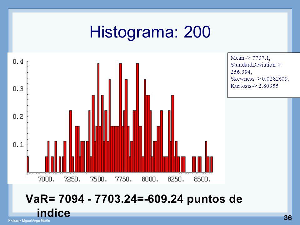 Profesor: Miguel Angel Martín 36 Histograma: 200 VaR= 7094 - 7703.24=-609.24 puntos de indice Mean -> 7707.1, StandardDeviation -> 256.394, Skewness -