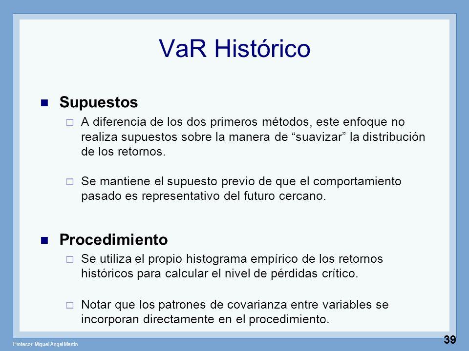 Profesor: Miguel Angel Martín 39 VaR Histórico Supuestos A diferencia de los dos primeros métodos, este enfoque no realiza supuestos sobre la manera d