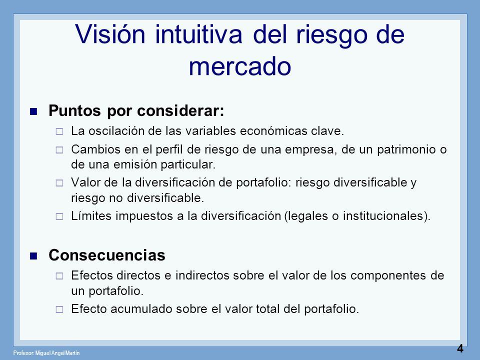 Profesor: Miguel Angel Martín 4 Visión intuitiva del riesgo de mercado Puntos por considerar: La oscilación de las variables económicas clave. Cambios