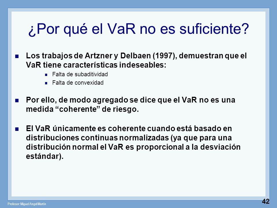 Profesor: Miguel Angel Martín 42 ¿Por qué el VaR no es suficiente? Los trabajos de Artzner y Delbaen (1997), demuestran que el VaR tiene característic