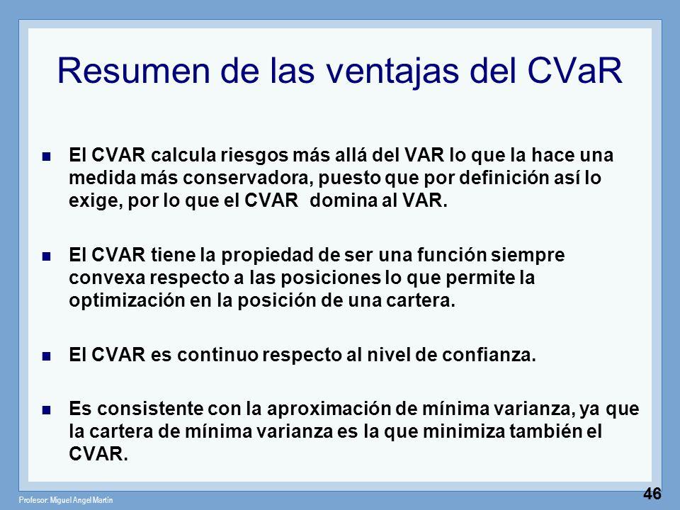 Profesor: Miguel Angel Martín 46 Resumen de las ventajas del CVaR El CVAR calcula riesgos más allá del VAR lo que la hace una medida más conservadora,