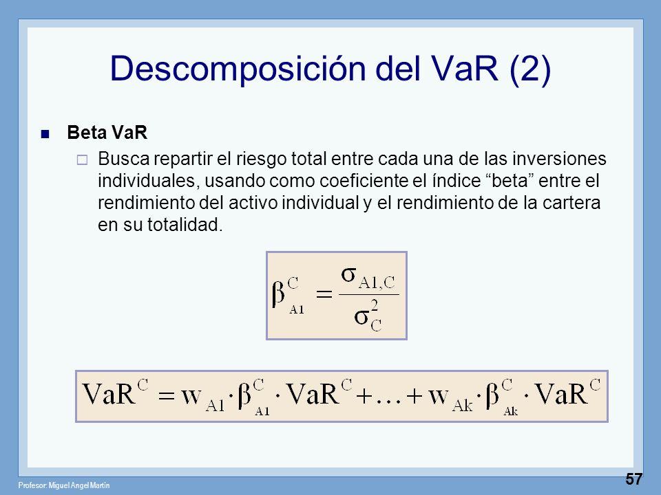 Profesor: Miguel Angel Martín 57 Descomposición del VaR (2) Beta VaR Busca repartir el riesgo total entre cada una de las inversiones individuales, us
