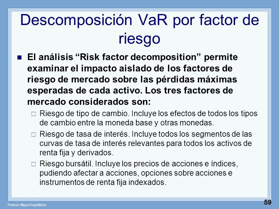 Profesor: Miguel Angel Martín 59 Descomposición VaR por factor de riesgo El análisis Risk factor decomposition permite examinar el impacto aislado de