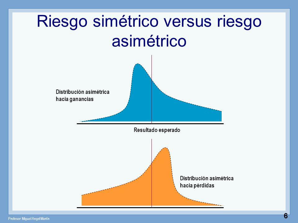 Profesor: Miguel Angel Martín 6 Riesgo simétrico versus riesgo asimétrico Distribución asimétrica hacia ganancias Resultado esperado Distribución asim