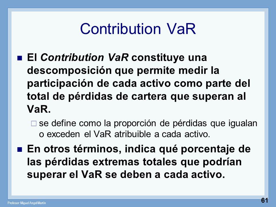 Profesor: Miguel Angel Martín 61 Contribution VaR El Contribution VaR constituye una descomposición que permite medir la participación de cada activo