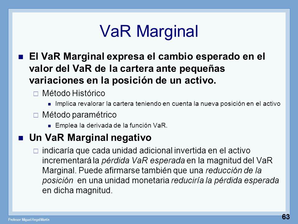 Profesor: Miguel Angel Martín 63 VaR Marginal El VaR Marginal expresa el cambio esperado en el valor del VaR de la cartera ante pequeñas variaciones e