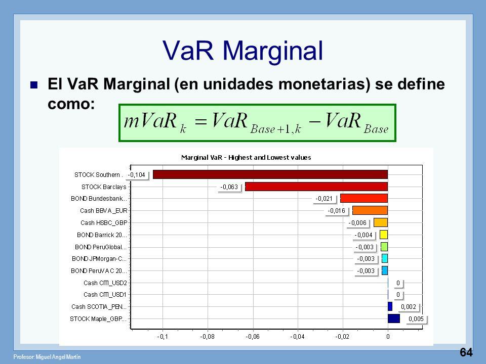 Profesor: Miguel Angel Martín 64 VaR Marginal El VaR Marginal (en unidades monetarias) se define como: