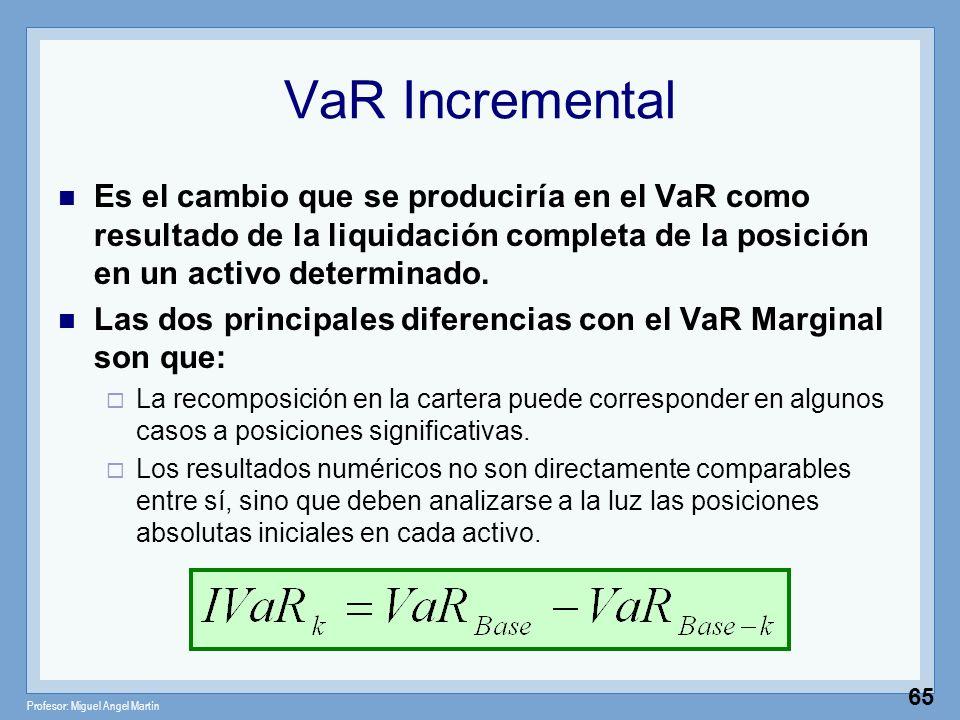 Profesor: Miguel Angel Martín 65 VaR Incremental Es el cambio que se produciría en el VaR como resultado de la liquidación completa de la posición en