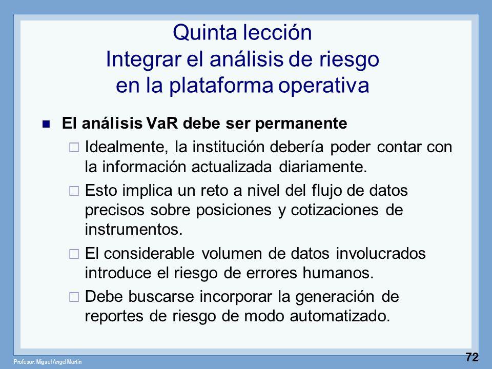 Profesor: Miguel Angel Martín 72 Quinta lección Integrar el análisis de riesgo en la plataforma operativa El análisis VaR debe ser permanente Idealmen