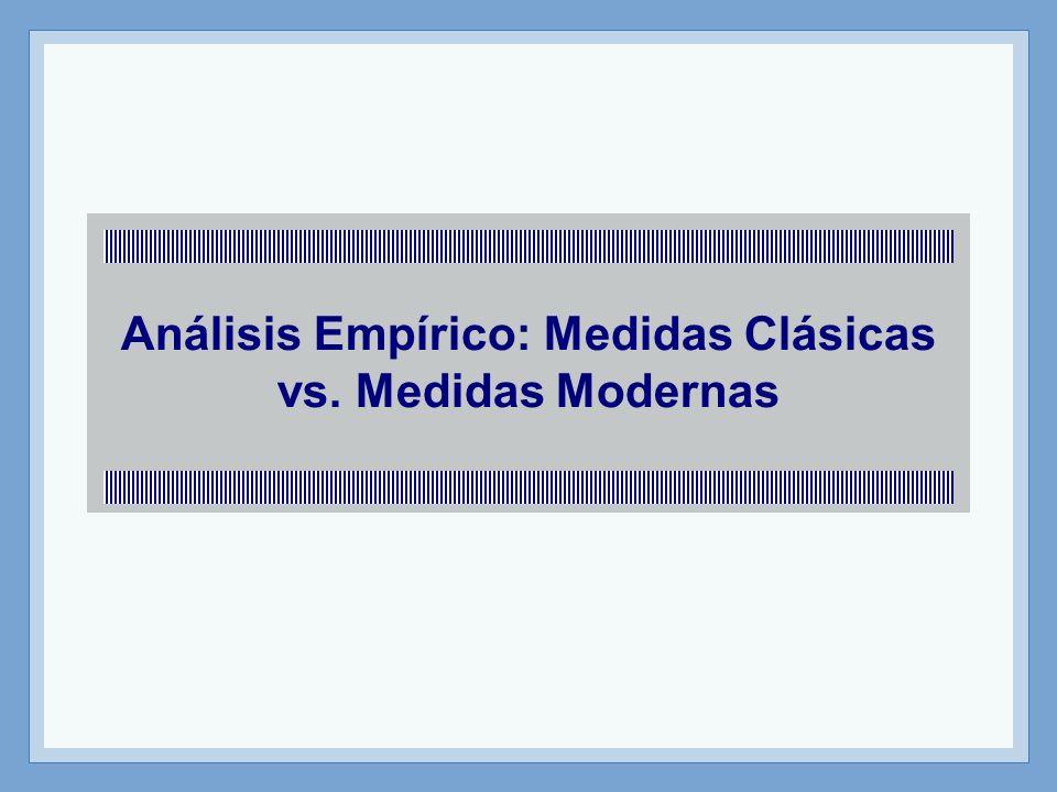 Análisis Empírico: Medidas Clásicas vs. Medidas Modernas