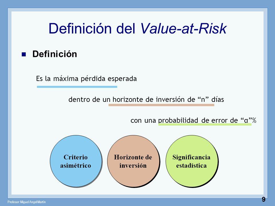 Profesor: Miguel Angel Martín 9 Definición del Value-at-Risk Definición Es la máxima pérdida esperada dentro de un horizonte de inversión de n días co