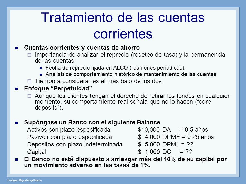 Profesor: Miguel Angel Martín Tratamiento de las cuentas corrientes Cuentas corrientes y cuentas de ahorro Importancia de analizar el reprecio (resete