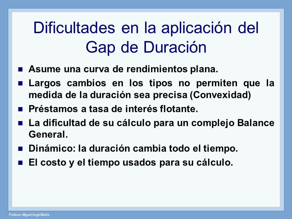 Profesor: Miguel Angel Martín Dificultades en la aplicación del Gap de Duración Asume una curva de rendimientos plana. Largos cambios en los tipos no