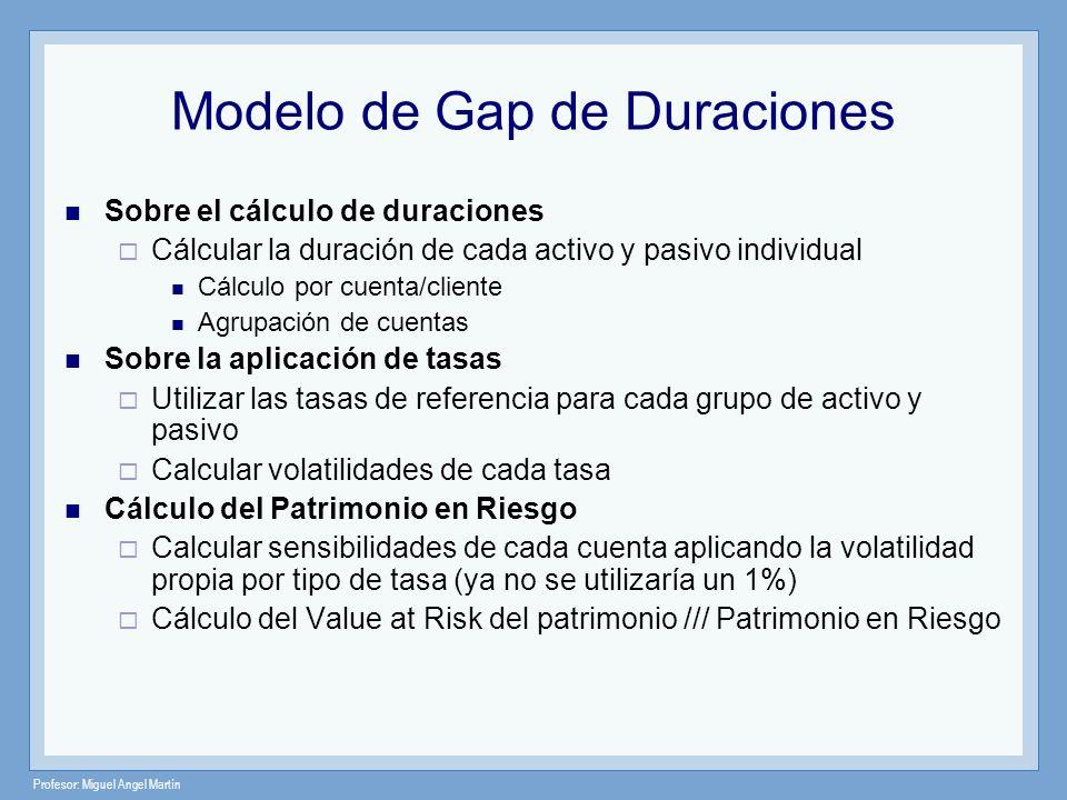 Profesor: Miguel Angel Martín Modelo de Gap de Duraciones Sobre el cálculo de duraciones Cálcular la duración de cada activo y pasivo individual Cálcu