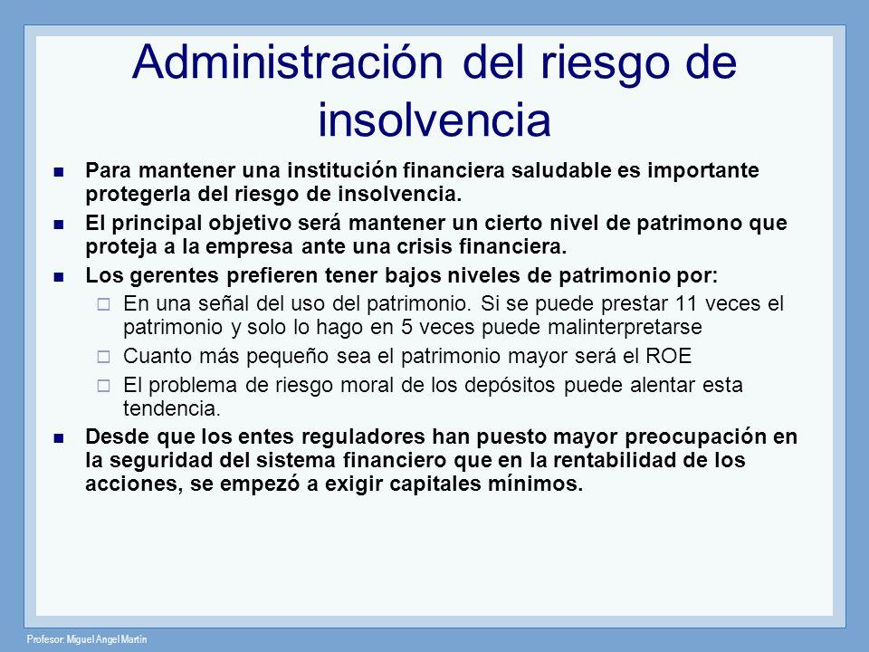 Profesor: Miguel Angel Martín Administración del riesgo de insolvencia Para mantener una institución financiera saludable es importante protegerla del