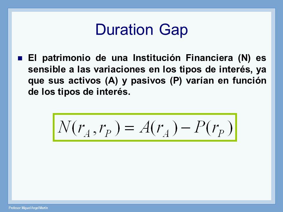 Profesor: Miguel Angel Martín Duration Gap El patrimonio de una Institución Financiera (N) es sensible a las variaciones en los tipos de interés, ya q