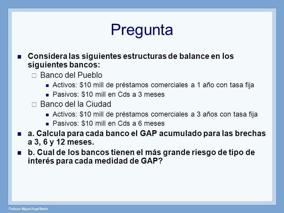 Profesor: Miguel Angel Martín Considera las siguientes estructuras de balance en los siguientes bancos: Banco del Pueblo Activos: $10 mill de préstamo