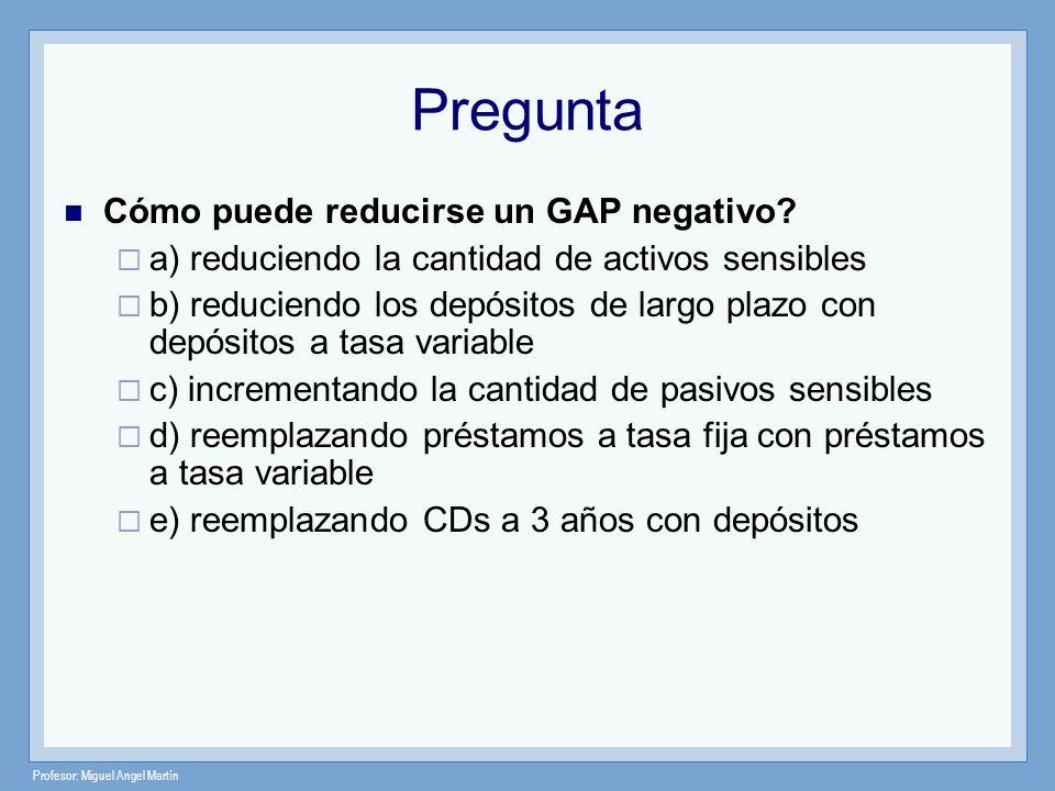 Profesor: Miguel Angel Martín Pregunta Cómo puede reducirse un GAP negativo? a) reduciendo la cantidad de activos sensibles b) reduciendo los depósito