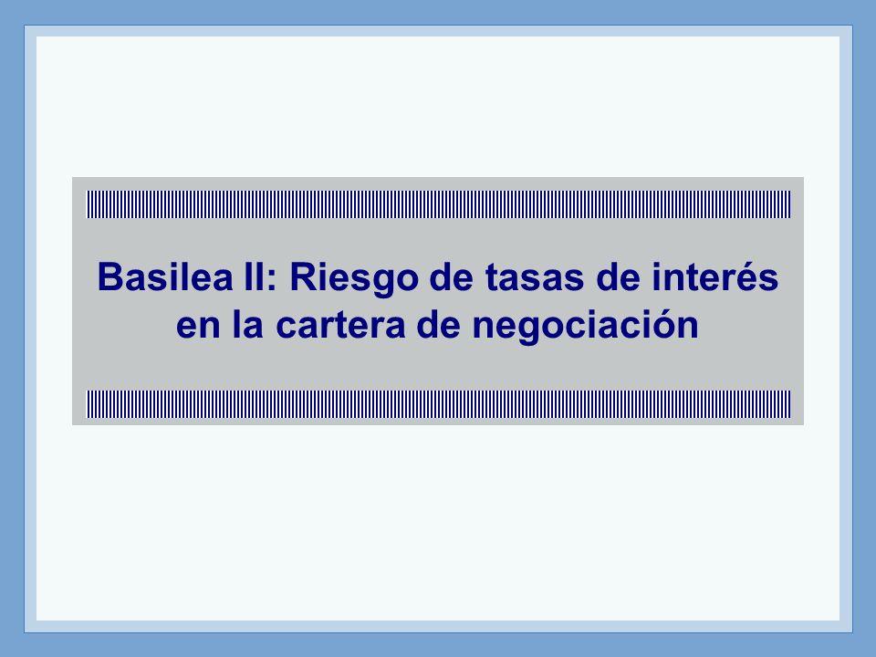 Basilea II: Riesgo de tasas de interés en la cartera de negociación