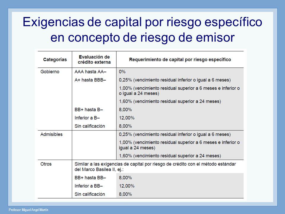 Profesor: Miguel Angel Martín Exigencias de capital por riesgo específico en concepto de riesgo de emisor